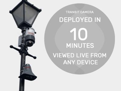 Transit Cameras